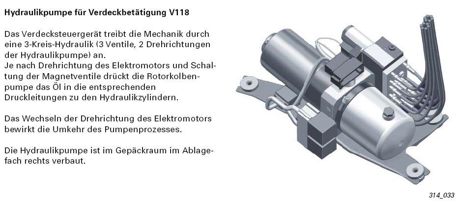 Hydraulikpumpe Audi A4